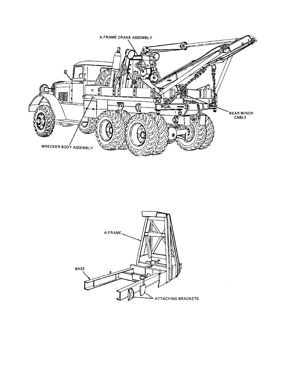 Figure 36-17. Crane Assembly on Wrecking Truck.