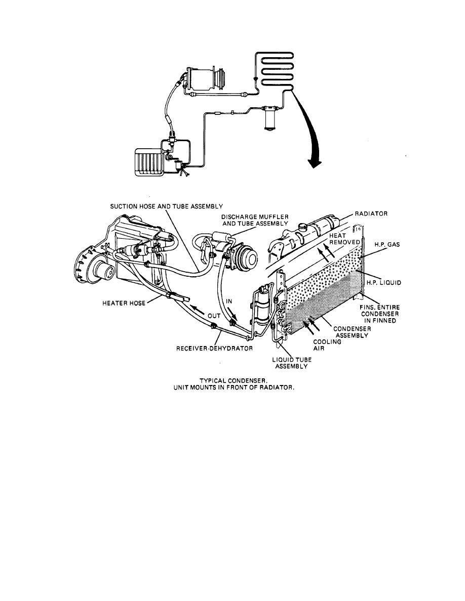 Figure 37-15. Condenser.