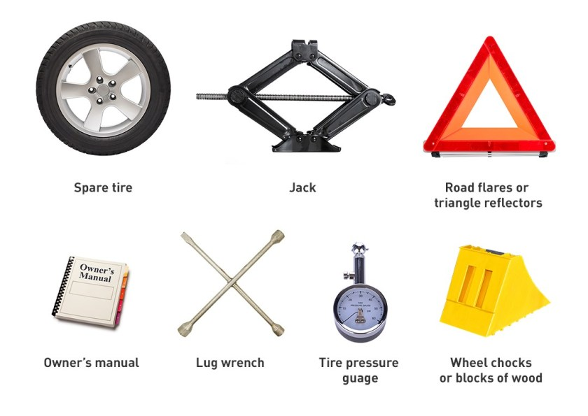 How Long Does It take to change a tire?