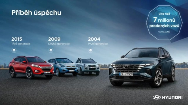 Čtyři generace Hyundai Tucson