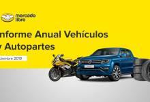 Photo of ¿Cómo se comportó el mercado online de vehículos y autopartes en 2019?