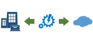 Azure Automation Hybrid Runbook Worker
