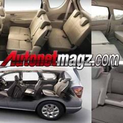 New Ertiga Vs Grand Veloz Avanza Modif Velg Komparasi Suzuki Chevrolet Spin Autonetmagz Akomodasi
