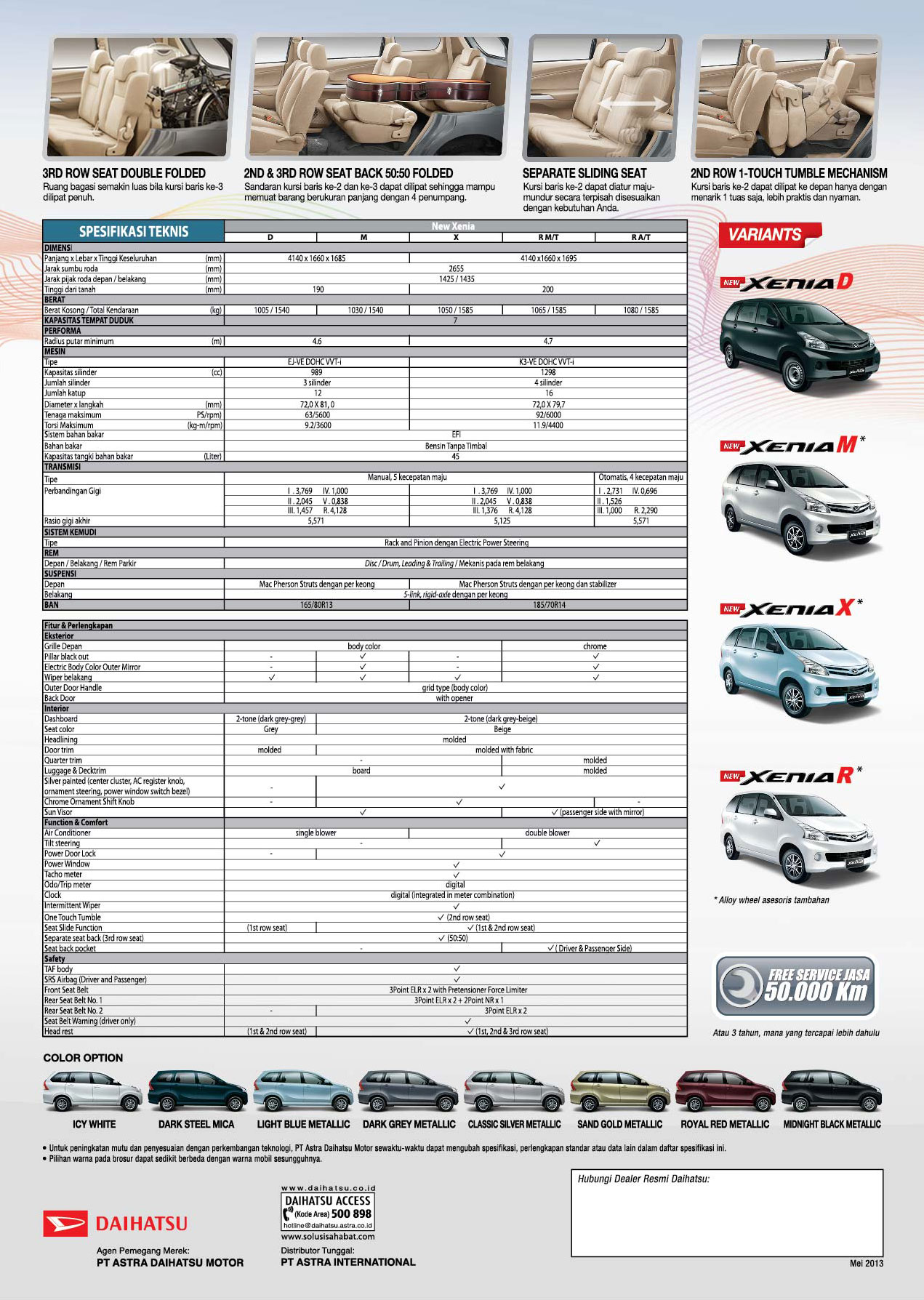 harga grand new veloz 2016 second avanza 2015 all dan spesifikasi