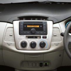 Foto Mobil All New Kijang Innova Grand Veloz Warna Hitam Nih Gambar High Resolution Facelift ...