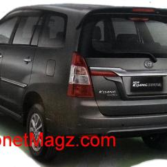Harga Toyota All New Kijang Innova Spesifikasi Alphard Baru Belakang  Autonetmagz Review Mobil