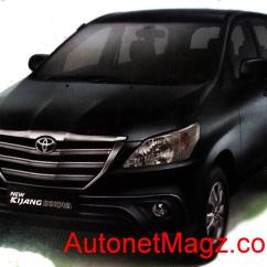 Harga Toyota All New Kijang Innova Diskon Grand Avanza 2018 2013 Imgkid The