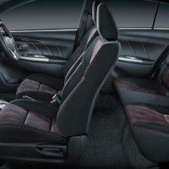 Toyota Yaris Trd Vs Honda Jazz Rs Tipe Grand New Veloz Komparasi Perbandingan Sportivo Interior 2014