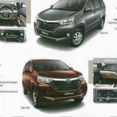 Spesifikasi Grand New Avanza E Tipe Veloz Ini Brosur Dan Lengkap Facelift