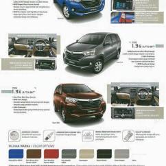 Spesifikasi Grand New Veloz Cara Pengoperasian Audio All Kijang Innova Brosur Dan Toyota Avanza Autonetmagz Mobil Baru Ini Lengkap