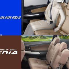 Suspensi Grand New Veloz Kijang Innova Q Wajib Tahu Bedanya Toyota Avanza Dan Great Daihatsu Xenia Kaskus