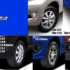 Grand New Avanza Tipe E Abs G 2017 Ini Bedanya Toyota Dan Great Xenia Autonetmagz Perbedaan Velg