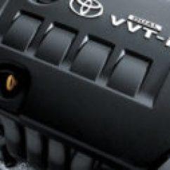 Spesifikasi Lengkap All New Kijang Innova Velg Grand Veloz 1.5 Ini Dia Deskripsi Fitur Dan Fasilitas Pada Toyota ...