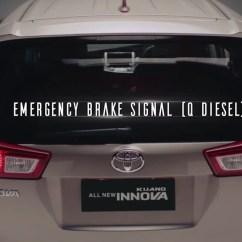 Harga All New Kijang Innova 2016 Type G Ukuran Velg Grand Veloz Ini Dia Deskripsi Fitur Dan Fasilitas Pada Toyota Emergency Brake Signal