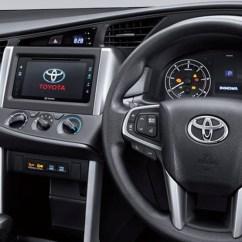 Spesifikasi Toyota All New Kijang Innova Agya Trd 2017 Varian Tipe G Dashboard Autonetmagz Mobil Baru