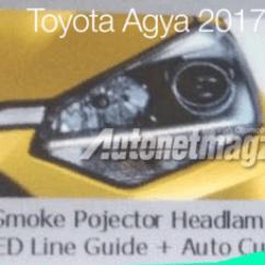 All New Agya Trd 2017 Spesifikasi Kijang Innova Bocoran Toyota – Daihatsu Ayla Facelift, Menggiurkan ...