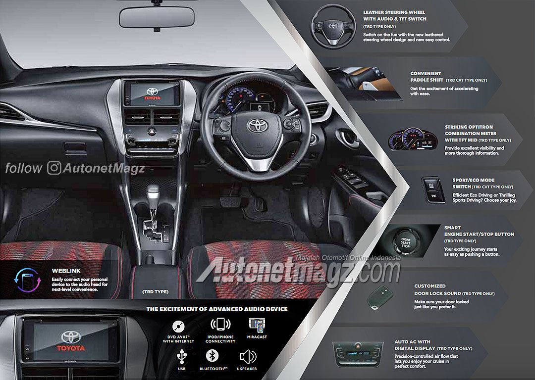 interior new yaris trd 2018 grand avanza veloz modifikasi toyota facelift  autonetmagz