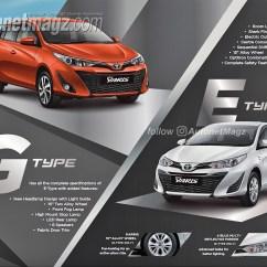 Harga New Toyota Yaris Trd 2018 All Kijang Innova 2.4 Q A/t Diesel Venturer Bocoran Fitur Baru Safety Mantap Di Semua