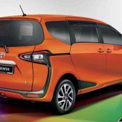 All New Alphard 2018 Facelift Jual Grand Avanza Bekas Toyota Sienta Dapatkan Minor Change Di Malaysia - Autonetmagz