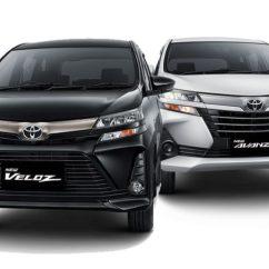 All New Avanza Veloz 2019 Grand 1.3 M/t Toyota Resmi Diluncurkan Fitur Tambah Komplit
