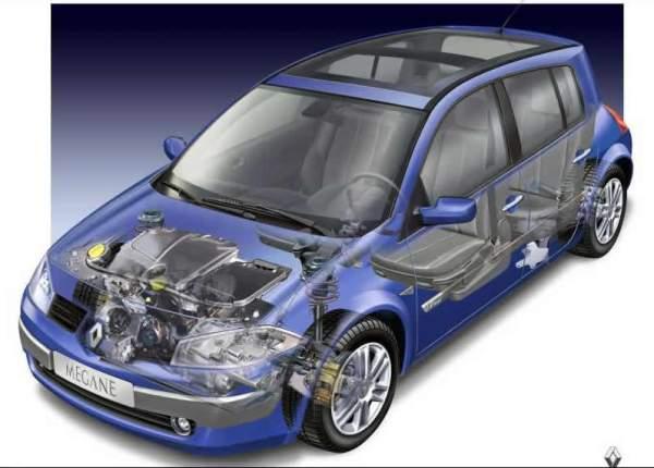 Renault-Megane_II_Hatch_2003_800x600_wallpaper_0e