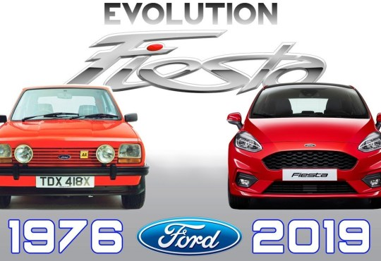 ford fiesta evolucija