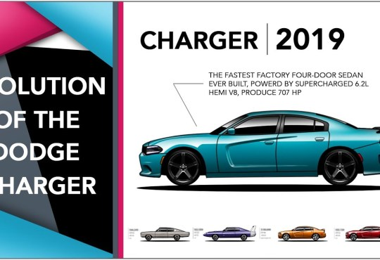 dodge charger evolucija