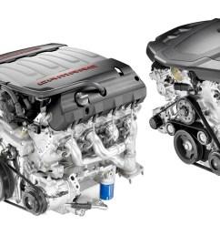 chevy camaro v engine diagram auto wiring diagram gm lt v6 engine gm image about wiring [ 2076 x 1246 Pixel ]