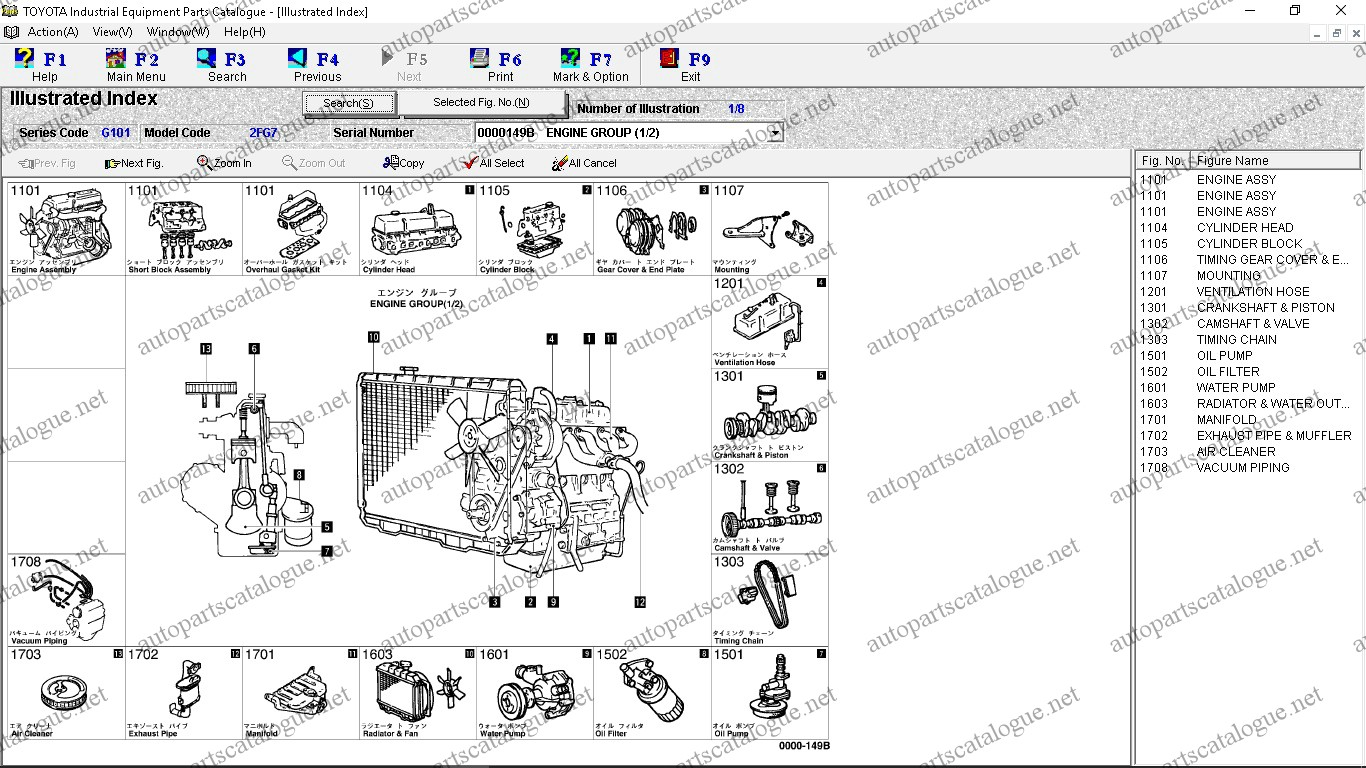 Toyota Industrial Equipment EPC V2.16 [2019] Parts Catalog