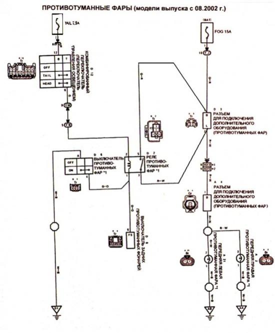 Установка ПТФ Toyota Yaris Verso (тема закрыта) — Форум