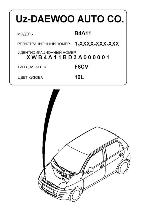Matiz II Где находится табличка с кодом — Форум Daewoo
