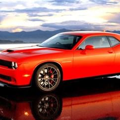 All New Camry Spare Part Grand Veloz 2015 Dodge Challenger Srt Hellcat: Is Bigger Always Better ...