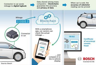 Blockchain_Skizze_2