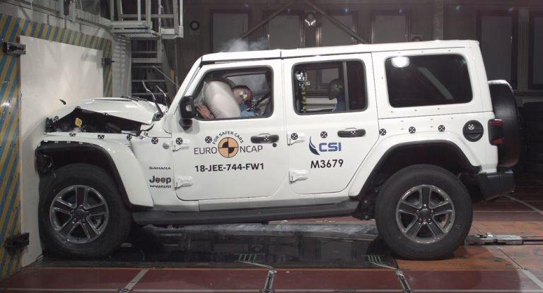 Jeep Wrangler i Fiat Panda doživjeli debakl na Euro NCAP testu