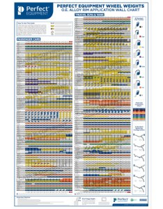 Pdf wheel weight chart also quick reference guide  auto pro parts rh autoprollc