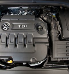 california regulators reject vw s diesel recall plan [ 3556 x 2667 Pixel ]