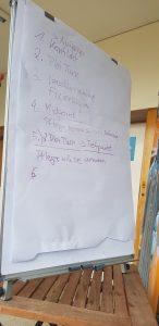 Bild eines Flipcharts mit etwas chaotischem Text.
