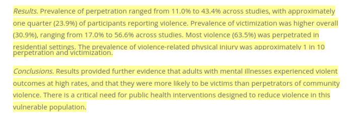 Results. Prevalence of perpetration ranged from 11.0% to 43.4% across studies, with approximately one quarter (23.9%) of participants reporting violence. Prevalence of victimization was higher overall (30.9%), ranging from 17.0% to 56.6% across studies. Most violence (63.5%) was perpetrated in residential settings. The prevalence of violence-related physical injury was approximately 1 in 10 overall and 1 in 3 for those involved in violent incidents. There were strong associations between perpetration and victimization.  Conclusions. Results provided further evidence that adults with mental illnesses experienced violent outcomes at high rates, and that they were more likely to be victims than perpetrators of community violence. There is a critical need for public health interventions designed to reduce violence in this vulnerable population.