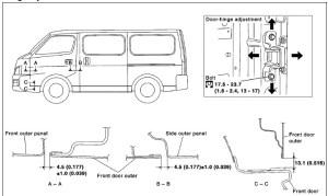 Nissan Urvan 2002 2006 E25  Workshop Service Manual And
