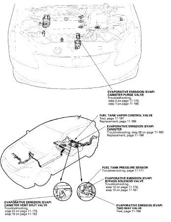 2000 Honda Civic Repair Manual Free Download Free Online