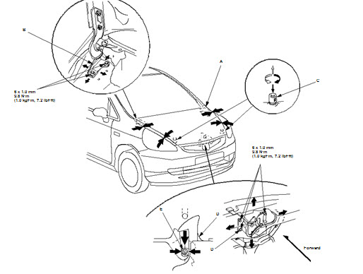 honda jazz gd1 wiring diagram
