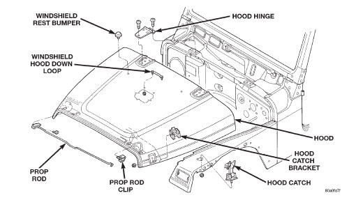 Jeep Wrangler 2007 2008 2009 Factory Service Manual