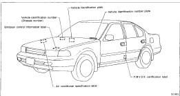 Nissan Maxima J30 1994 Workshop Service Repair Manual