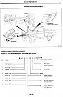 Nissan Pathfinder Terrano D21 workshop manual