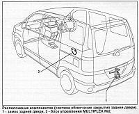 Toyota Noah / Voxy (2001-2007) scaricare il Manuale d