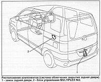 Toyota Noah / Voxy (2001-2007) repair manual engine