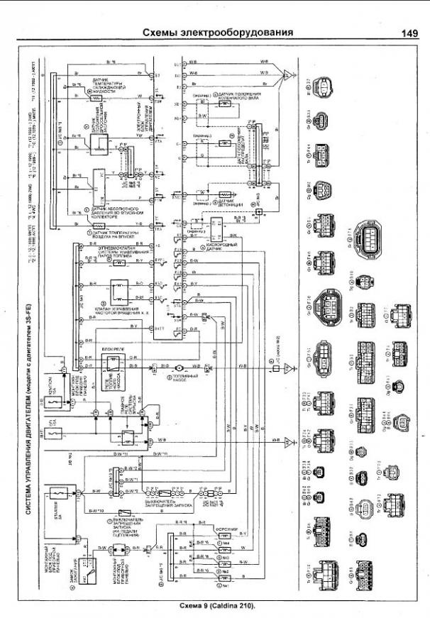 1996 Fl80 Freightliner Fuse Box Diagram Freightliner FL70