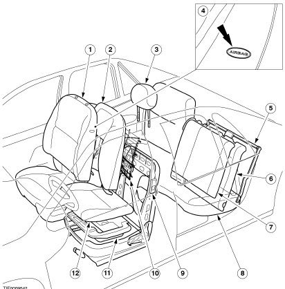 Manual del propietario del ford focus