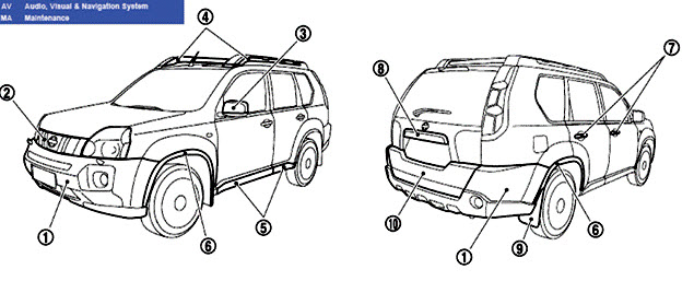 Manual De Reparacion Nissan X-trail 2000 2002 2003 2004 2005
