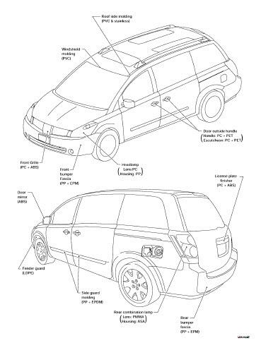 Manual Automotriz Mecanico De Taller Toyota: Toyota Camry